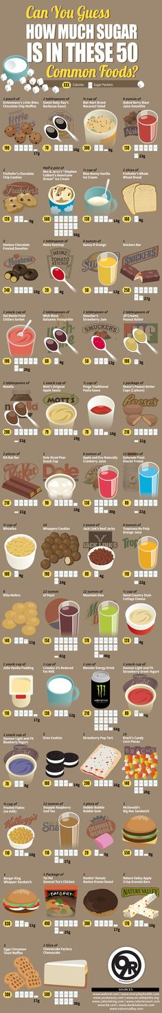 Sugar content in 50 common foods visualized by packets. - Imgur
