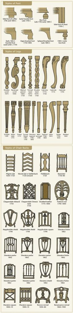 Styles of Furniture http://www.chicagoappraisers.com/antique-furniture-guide.html