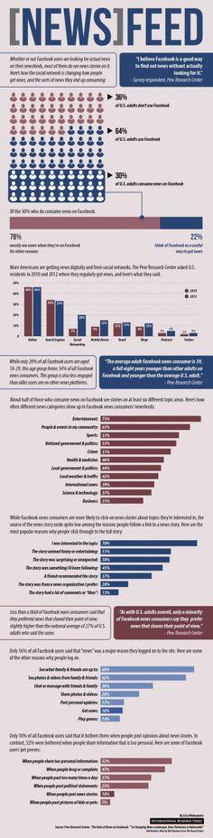 How Users Consume News on #Facebook | #SocialMedia