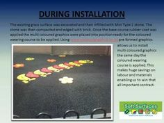 Poured in Place Rubber Wetpour Safety Surface