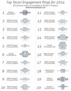 Arthur's Jewelers: Top Tacori Engagement Rings for 2014 Carrie: 1 and 2 and 4 and 6