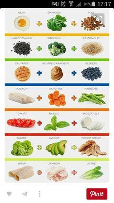 Bleib gesund Get Healthy, Healthy Tips, Healthy Snacks, Healthy Recipes, Eating Healthy, Health Eating, Healthy Dinners, Healthy Women, Easy Meals