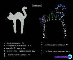 Sexta forma libre tejida,aplique de gato,el 11-11-13