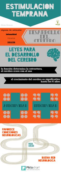 ¿Has visto la infografía que hemos preparado de la #estimulaciontemprana de #GlennDoman? ¡Compártela! http://www.tekmanbooks.com/blog/infografia-estimulacion-temprana/
