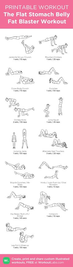 The Flat Stomach Belly Fat Blaster Workout: Customize your own!