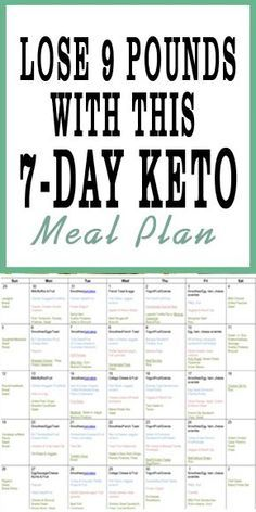 9 Pounds With This Keto Meal Plan This keto meal plan will help you get started on a keto diet AND lose weight in half the time. planThis keto meal plan will help you get started on a keto diet AND lose weight in half the time. Diet Ketogenik, Diet And Nutrition, Diet Menu, Egg Diet, Keto Diet Foods, High Fat Keto Foods, Keto Carbs, Keto Approved Foods, Keto Diet Guide