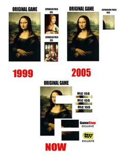 Game pack evolution then and now - Expansion pack for video games explained on Mona Lisa painting.