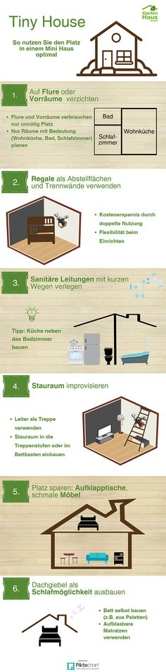 die besten 25 baugenehmigung ideen auf pinterest. Black Bedroom Furniture Sets. Home Design Ideas