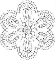 Home Decor Crochet Patterns Part 83 - Beautiful Crochet Patterns and Knitting Patterns Beau Crochet, Poncho Au Crochet, Crochet Geek, Crochet Motifs, Crochet Diagram, Crochet Chart, Crochet Home, Irish Crochet, Shawl Patterns