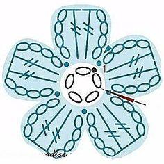 Crochet Butterfly, Crochet Birds, Easter Crochet, Crochet Flowers, Crochet Square Patterns, Crochet Diagram, Crochet Chart, Freeform Crochet, Crochet Motif