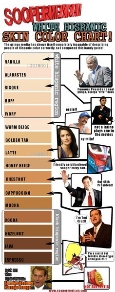 White Hispanic Skin Color Chart! Finally, some clarification.