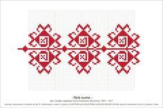 Hama Beads, Beading Patterns, Pixel Art, Cross Stitch Patterns, Tapestry, Embroidery, Blog, Diy, Handmade