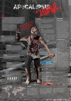 Zombie Apocalypse Infographic by Nicolás Nores