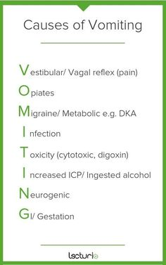 perfectly remember vomiting mnemonic medical causes master with easy your next exam the of Remember the causes of vomiting with with easy mnemonic Master your next medical exam perfectlyYou can find Medical education and more on our website Med Student, Student Nurse, Nclex, Medical Mnemonics, Nursing School Notes, Nursing Schools, Medical School, Medical Anatomy, Nursing Tips