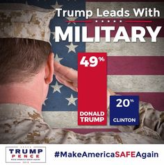 Donald J. Trump (@realDonaldTrump) | Twitter... I'm surprised it isn't higher than that!! Why would anyone military want to vote for Hillary? She has NO respect for either the military or police...she doesn't even like them!!
