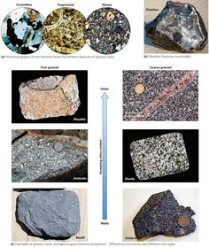 Learning Geology: How Do You Describe an Igneous Rock? Large Crystals, Stones And Crystals, Rock Identification, Igneous Rock, Rock Cycle, Volcanic Rock, Rock Collection, Rocks And Gems, Rocks And Minerals