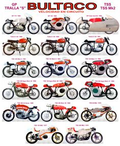 Bultaco / Velocidad / GP - Tralla - TSS