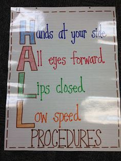 Hallway procedures chart - Google Search