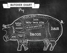 Pig Butcher Chart chalkboard pig parts poster by ReaganistaDesigns Chalkboard Drawings, Chalkboard Signs, Chalkboard Lettering, Farm Crafts, Decor Crafts, Kitchen Signs, Pig Kitchen, Butcher Shop, Blackboards