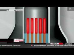 Fukushima Nuclear Reactor Problem Explained (CNN) - YouTube