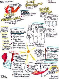 How does Social Entrepreneurship works