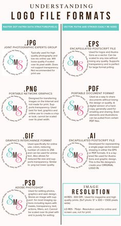 Business infographic : logo file formats, image types A professional graphic designer will create your .- Business infographic : logo file formats image types A professional graphic designer will create your- Graphisches Design, Graphic Design Tutorials, Graphic Design Inspiration, What Is Graphic Design, Graphic Design Websites, Graphic Design Logos, What Is Design, Design Page, Freelance Graphic Design