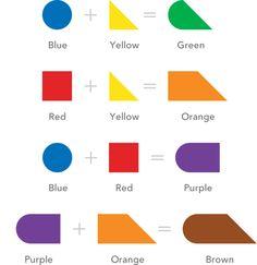 Como um sistema de toque pode fazer com que cegos 'entendam' cores