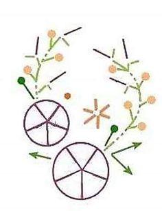 Ribbon work pattern Ribbon Embroidery, Embroidery Stitches, Embroidery Patterns, Stitch Patterns, 25th Birthday, Ribbon Work, Printables, Drawings, Flowers