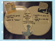 Mo Willems Venn Diagram: comparing two pigeon books Kindergarten Language Arts, Kindergarten Literacy, Teaching Reading, Teaching Ideas, Guided Reading, First Grade Themes, Preschool Charts, Pigeon Books, Classroom Fun