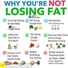 Aquí varios tips que son esenciales si quieres eliminar grasa y g. Aquí varios tips que son esenciales si quieres eliminar grasa y ganar masa muscular. Hiit, Cardio, Macros, Herbalife, Weight Loss Plans, Weight Loss Tips, Losing Weight, Lose Fat, Lose Belly Fat