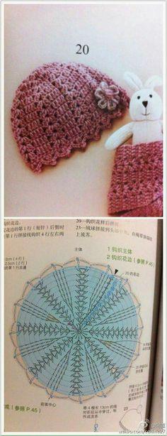 Exceptional Stitches Make a Crochet Hat Ideas. Extraordinary Stitches Make a Crochet Hat Ideas. Bonnet Crochet, Crochet Beanie Hat, Crochet Cap, Crochet Diagram, Crochet Shoes, Crochet Baby Hats, Love Crochet, Crochet Clothes, Crochet Stitches