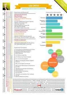 Lisa Cortesi's infographic resume (Curriculum Vitae infografico). New CV. Web Marketing e Social Media Marketing consultant.