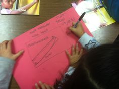 """This SIOP activity is called, """"The Frame Up."""" The topic is written in the center. In this lesson the topic was measurement.  Then around the topic students write examples, definitions, and draw pictures. Students can work in pairs or small groups.  Students then talk about their posters with the group. Siop Strategies, Esl, Small Groups, Definitions, Teaching Ideas, Students, Pairs, Posters, Draw"""