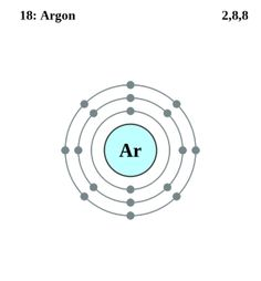 10 best kk argon atiom images on pinterest school chemistry atom diagrams argon atom ccuart Images