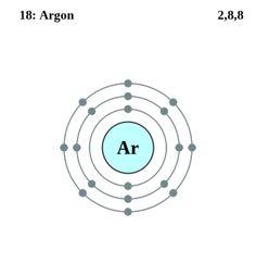 atoms bohr model and models on pinterest : argon bohr diagram - findchart.co