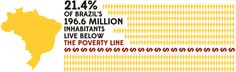 liberdade_poverty