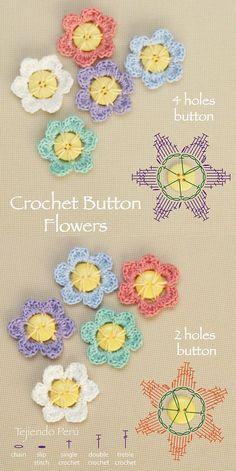 Crochet button flowers diagram (chart o pattern). You can make this flowers with 2 and 4 holes buttons!. Esquema flor en un botón. Patrón gratis.:
