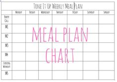 Tone it Up meal plan chart via @Kelly Teske Goldsworthy Teske Goldsworthy Hunt {Eat Yourself Skinny}