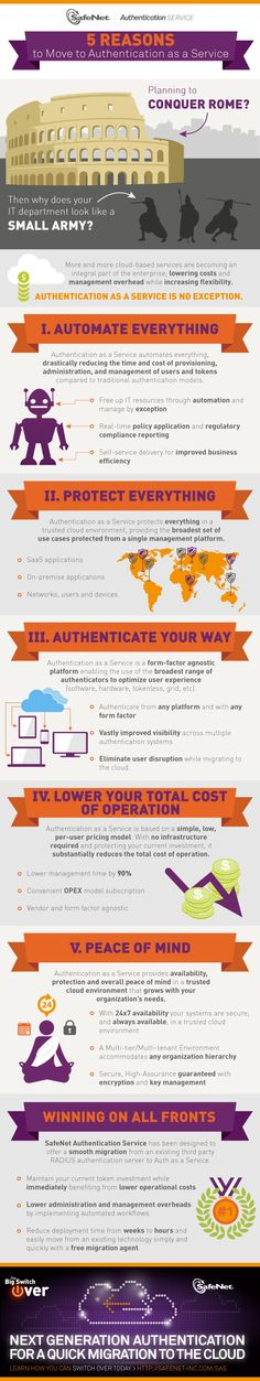Planning to conquer Rome?  Then why does your IT department look like a small army?  5 Reasons to Move to Authentication as a Service