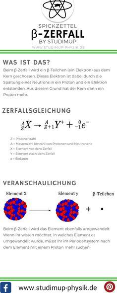 Der Beta-Zerfall im Spickzettel erklärt mit Veranschaulichung. Physik einfach für die Schule lernen bei Studimup.