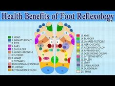 Foot Massage | Self Foot Massage Techniques | Chinese Foot Reflexology Pressure Points & Benefits - YouTube #footmassageself