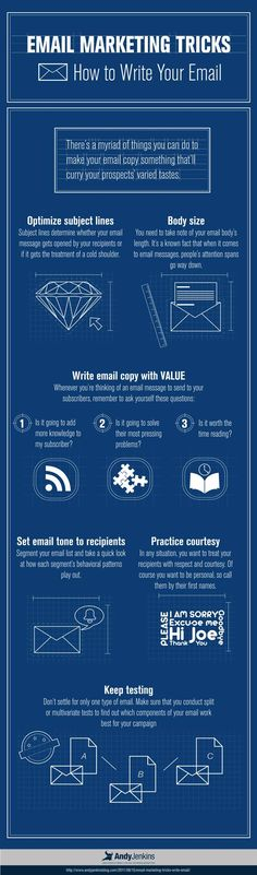 How to write better email messages http://fleetheratrace.blogspot.co.uk/2015/02/4-email-marketing-conversion-tips.html #emailmarketing #email #marketing tips and tricks #infographic