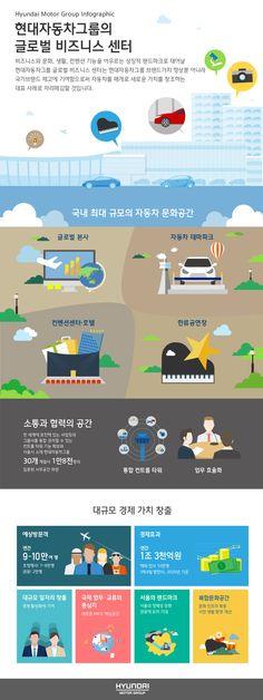 [현대자동차그룹] 글로벌 비즈니스 센터 새롭게 탄생할 현대자동차그룹의 글로벌 비즈니스 센터 GBC의 내용을 미리 그려봅니다 hyundaimotorgroup inforgraphic