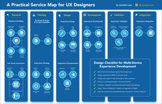 A Practical Service Map for #UX Designers