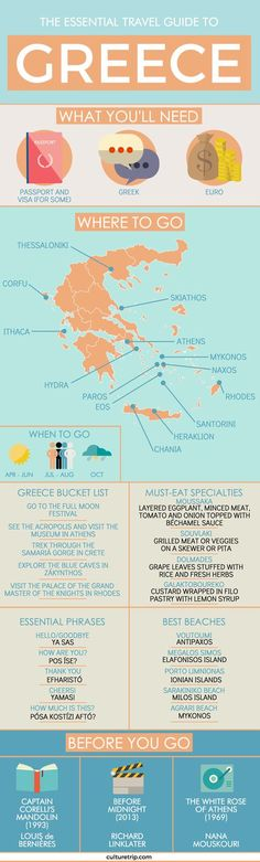 Que debe saber si viajas a Grecia?