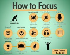 How to focus...