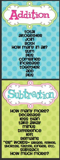 clue words for addition and subtraction problems.