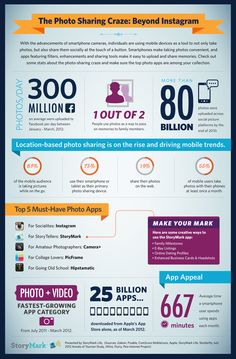 The photo sharing craze: beyond Instagram #infographic