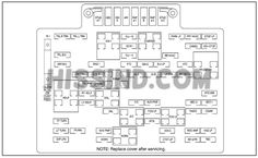 1999 Ford Ranger Fuse Box Diagram 99 ford Pinterest