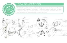idea generation sketches packaging design - Google Search Idea Generation, Design Process, Industrial Design, Packaging Design, Sketches, Graphic Design, Google Search, Drawings, Industrial By Design